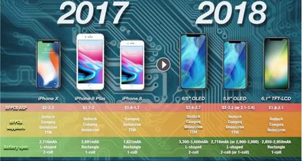 """IPhone X: per Consumer Report il Samsung Galaxy S8 è migliore"""""""